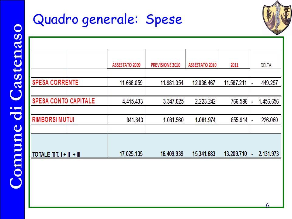 Comune di Castenaso 6 Quadro generale: Spese