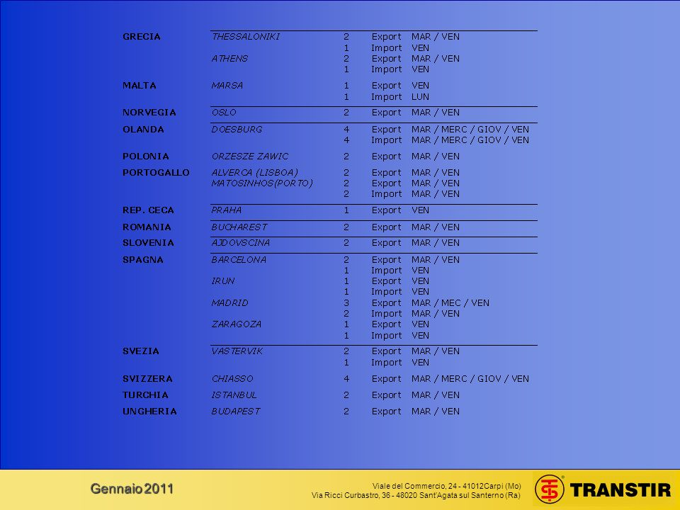 Viale del Commercio, 24 - 41012Carpi (Mo) Via Ricci Curbastro, 36 - 48020 SantAgata sul Santerno (Ra) Gennaio 2011