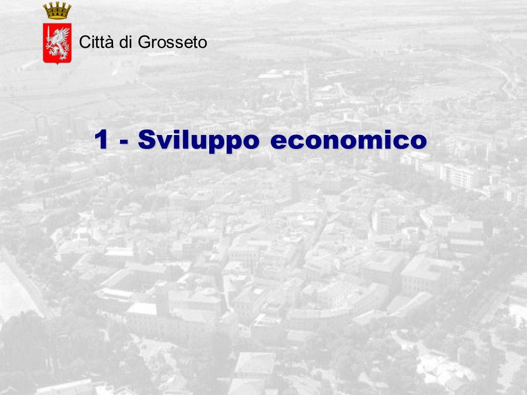 Città di Grosseto 1 - Sviluppo economico