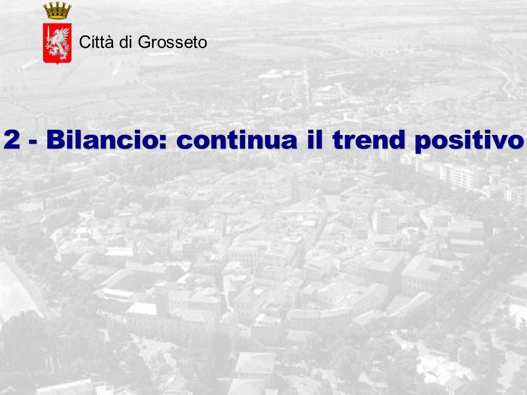 Città di Grosseto 2 - Bilancio: continua il trend positivo