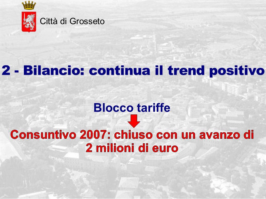 Città di Grosseto 2 - Bilancio: continua il trend positivo Blocco tariffe