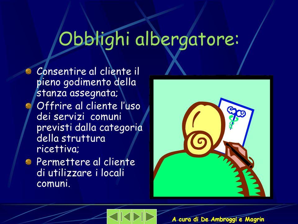 A cura di De Ambroggi e Magrin Obblighi del cliente: Usare la stanza, i locali comuni e i servizi secondo il regolamento dellalbergo; Pagare il prezzo