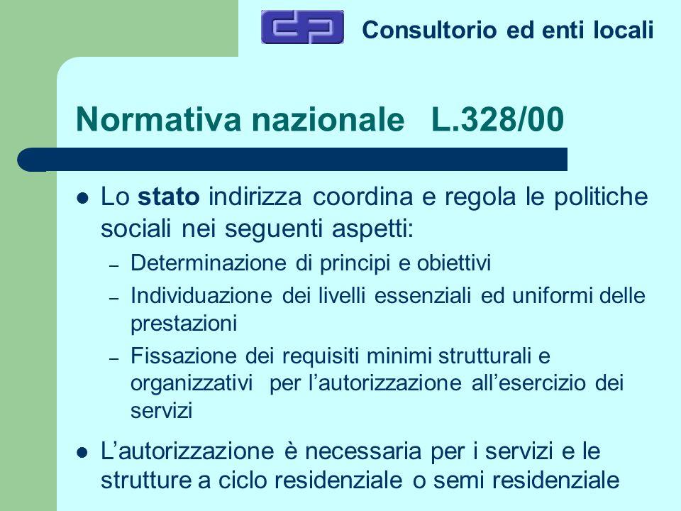Consultorio ed enti locali Normativa nazionale L.328/00 Lo stato indirizza coordina e regola le politiche sociali nei seguenti aspetti: – Determinazio