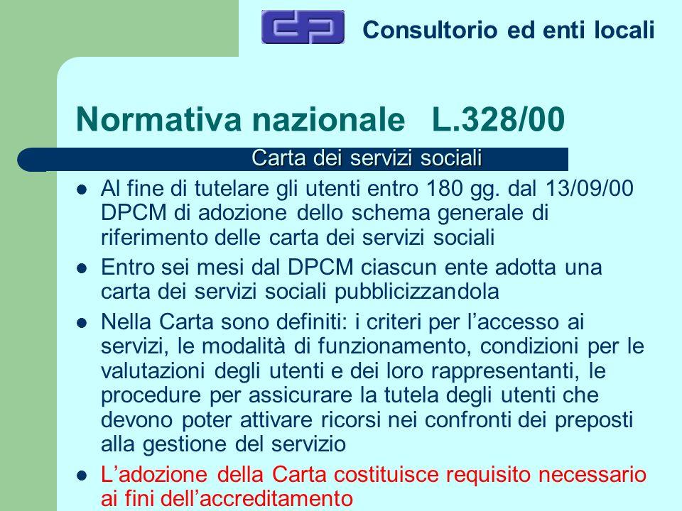 Consultorio ed enti locali Normativa nazionale L.328/00 Carta dei servizi sociali Al fine di tutelare gli utenti entro 180 gg. dal 13/09/00 DPCM di ad