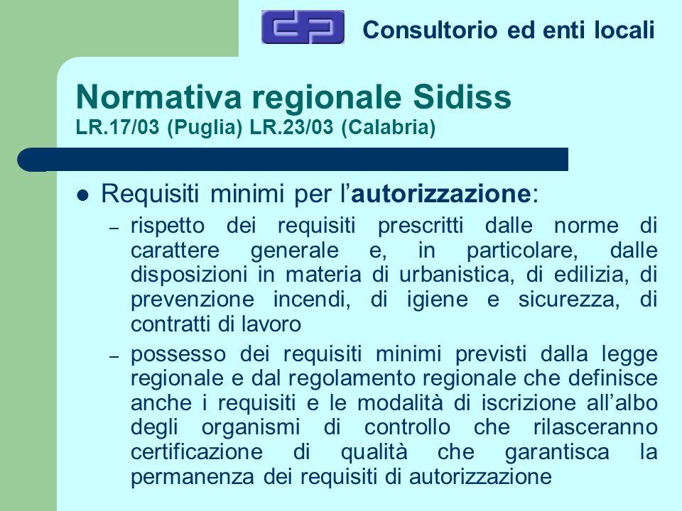 Consultorio ed enti locali Normativa regionale Sidiss LR.17/03 (Puglia) LR.23/03 (Calabria) Requisiti minimi per lautorizzazione: – rispetto dei requi