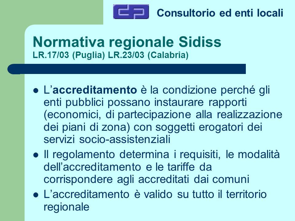 Consultorio ed enti locali Normativa regionale Sidiss LR.17/03 (Puglia) LR.23/03 (Calabria) Laccreditamento è la condizione perché gli enti pubblici p