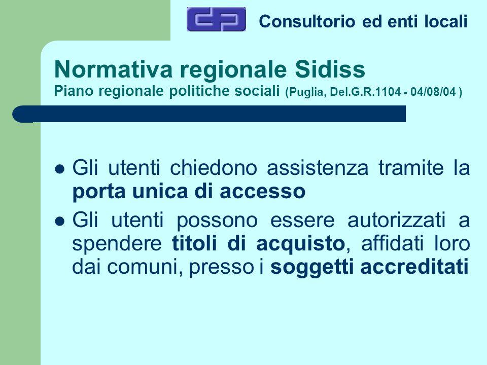 Consultorio ed enti locali Normativa regionale Sidiss Piano regionale politiche sociali (Puglia, Del.G.R.1104 - 04/08/04 ) Gli utenti chiedono assiste