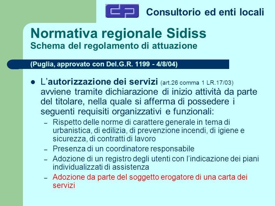 Consultorio ed enti locali Normativa regionale Sidiss Schema del regolamento di attuazione (Puglia, approvato con Del.G.R. 1199 - 4/8/04) Lautorizzazi