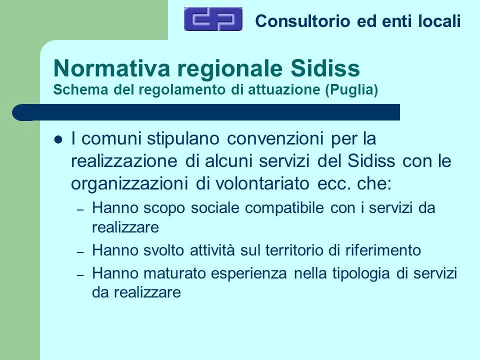 Consultorio ed enti locali Normativa regionale Sidiss Schema del regolamento di attuazione (Puglia) I comuni stipulano convenzioni per la realizzazion