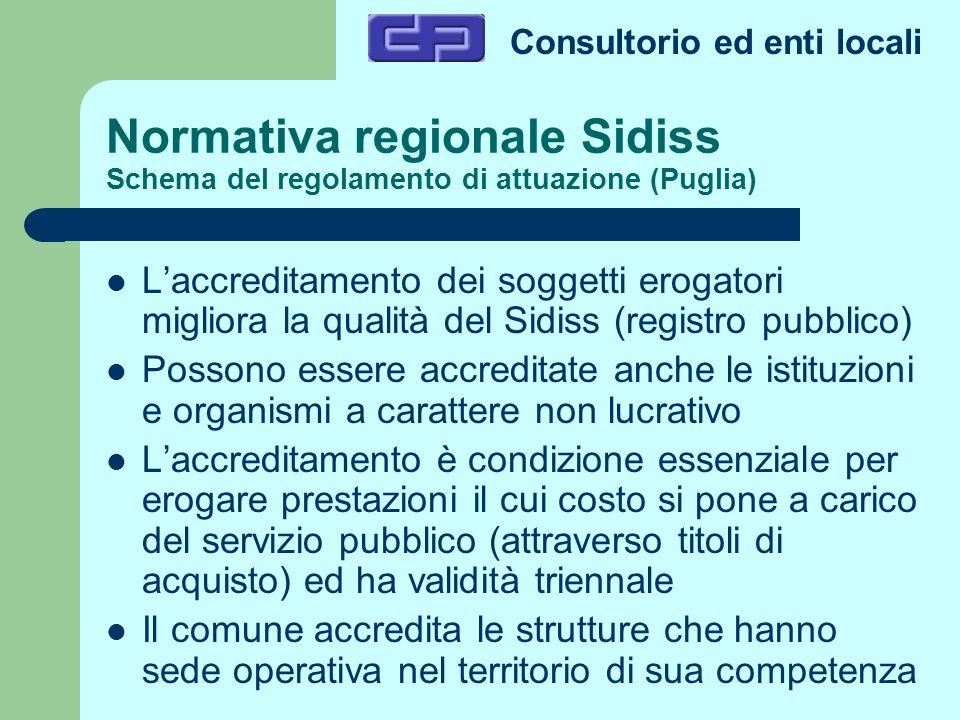 Consultorio ed enti locali Normativa regionale Sidiss Schema del regolamento di attuazione (Puglia) Laccreditamento dei soggetti erogatori migliora la