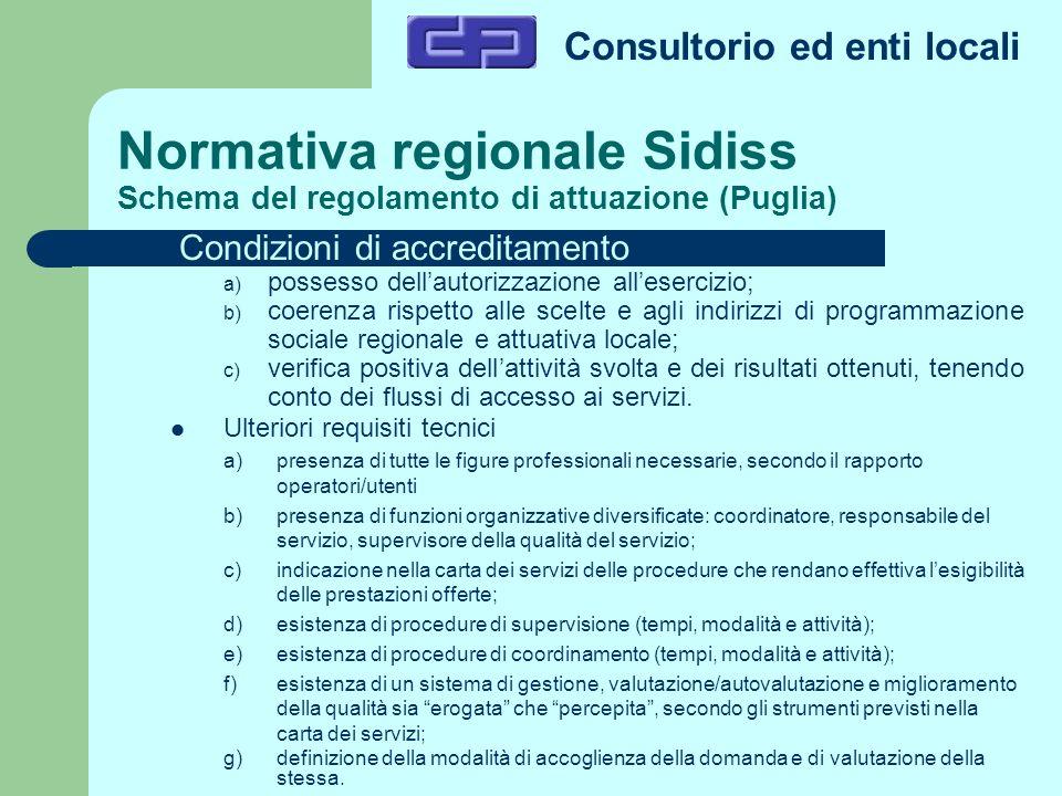 Consultorio ed enti locali Normativa regionale Sidiss Schema del regolamento di attuazione (Puglia) Condizioni di accreditamento a) possesso dellautor