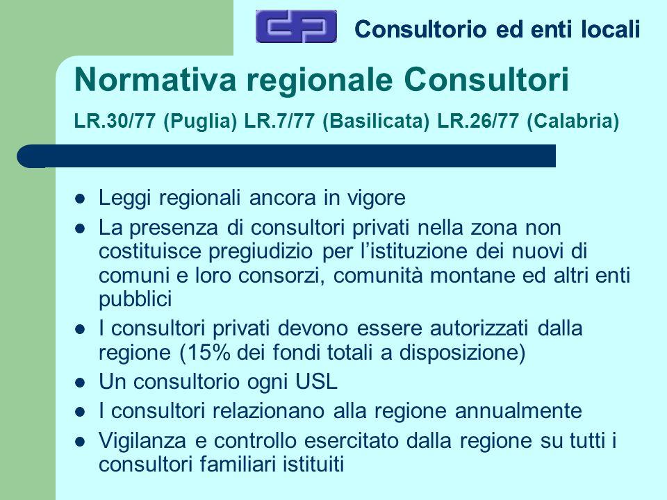 Normativa regionale Consultori LR.30/77 (Puglia) LR.7/77 (Basilicata) LR.26/77 (Calabria) Leggi regionali ancora in vigore La presenza di consultori p