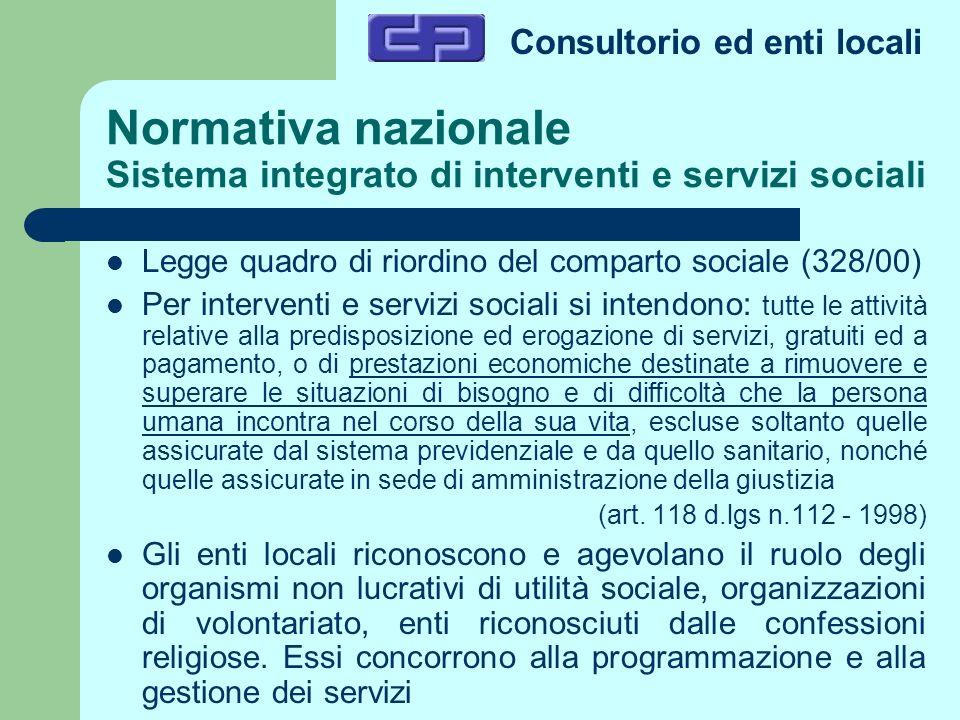 Legge quadro di riordino del comparto sociale (328/00) Per interventi e servizi sociali si intendono: tutte le attività relative alla predisposizione