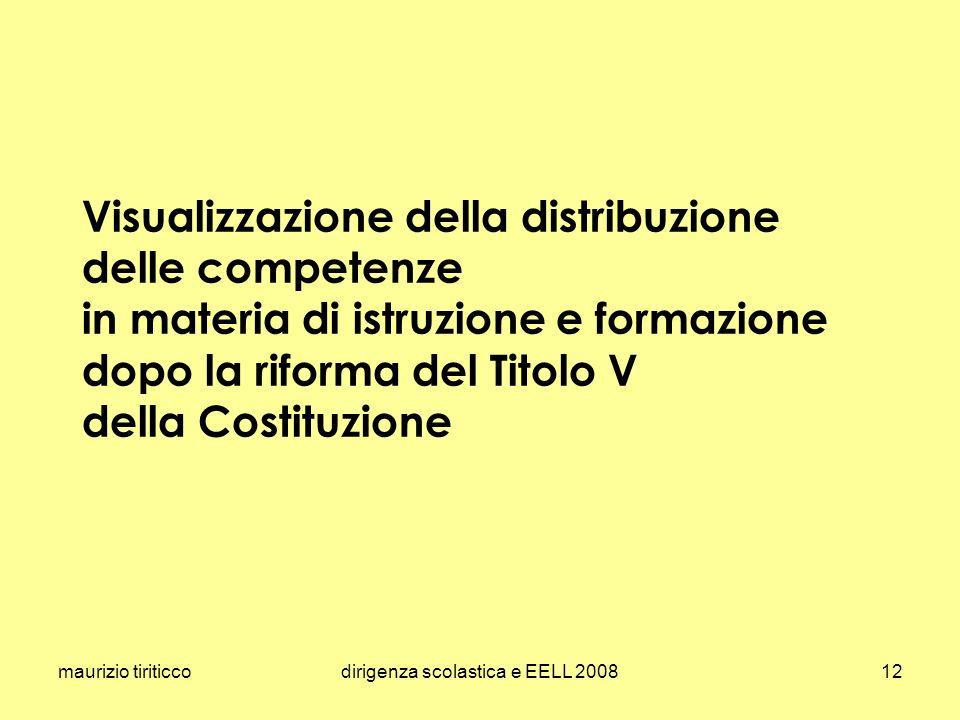 maurizio tiriticcodirigenza scolastica e EELL 200812 Visualizzazione della distribuzione delle competenze in materia di istruzione e formazione dopo la riforma del Titolo V della Costituzione