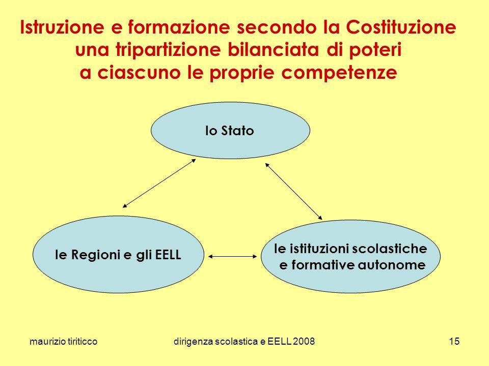 maurizio tiriticcodirigenza scolastica e EELL 200815 Istruzione e formazione secondo la Costituzione una tripartizione bilanciata di poteri a ciascuno
