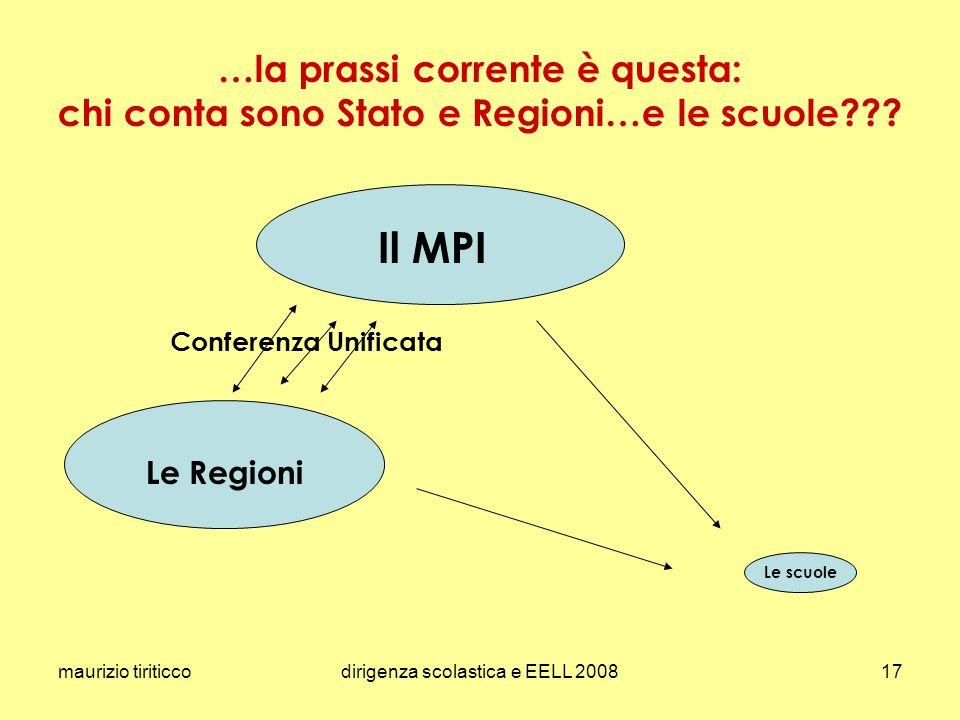 maurizio tiriticcodirigenza scolastica e EELL 200817 …la prassi corrente è questa: chi conta sono Stato e Regioni…e le scuole .