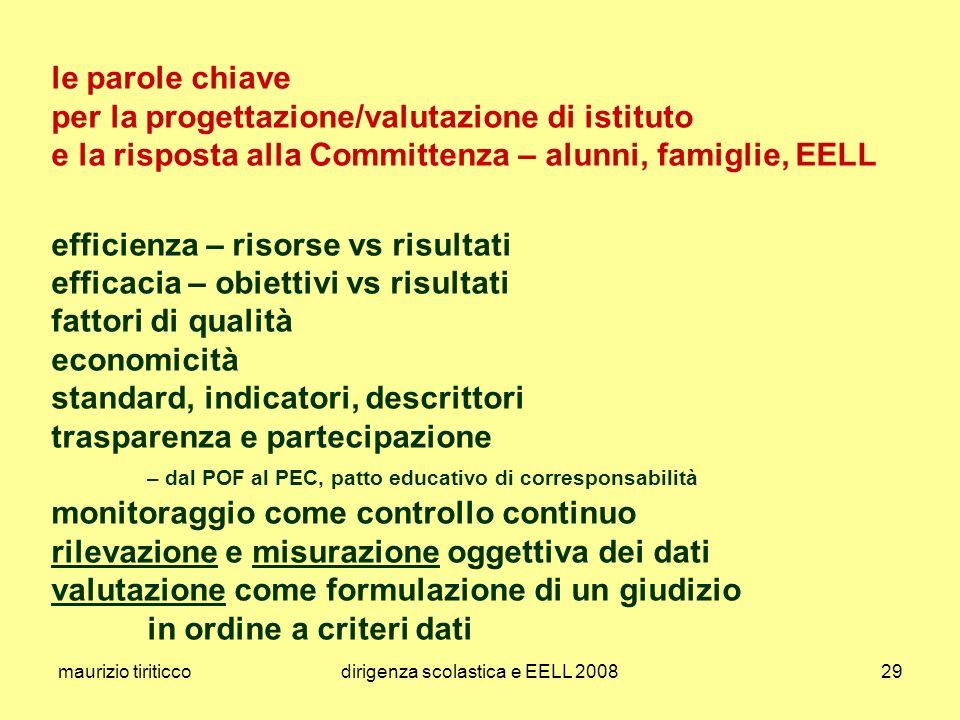 maurizio tiriticcodirigenza scolastica e EELL 200829 le parole chiave per la progettazione/valutazione di istituto e la risposta alla Committenza – al