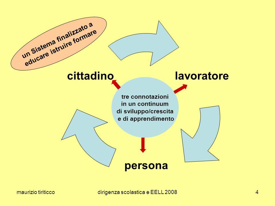 maurizio tiriticcodirigenza scolastica e EELL 20085 Tre punti di attenzione 1.