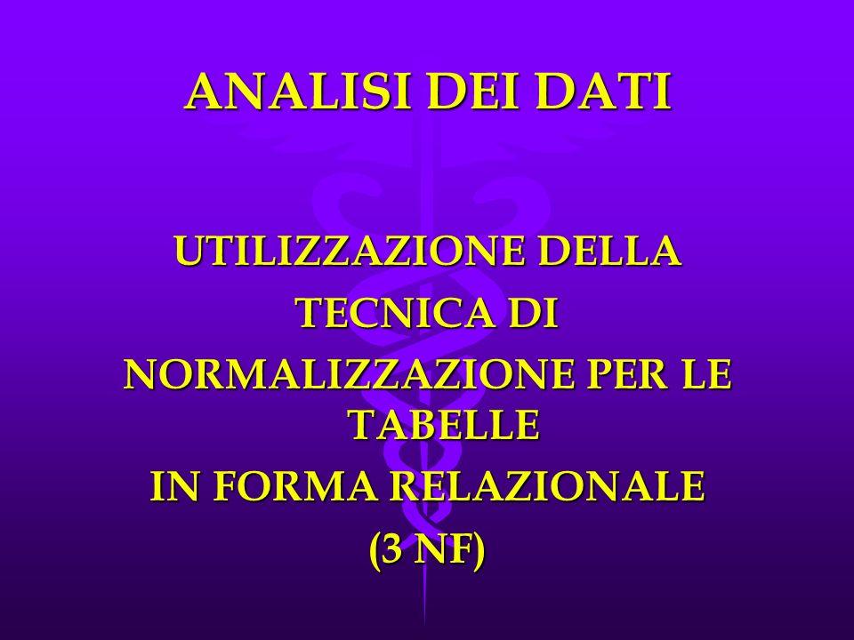 ANALISI DEI DATI UTILIZZAZIONE DELLA TECNICA DI NORMALIZZAZIONE PER LE TABELLE IN FORMA RELAZIONALE (3 NF)