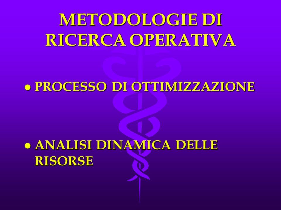 METODOLOGIE DI RICERCA OPERATIVA l PROCESSO DI OTTIMIZZAZIONE l ANALISI DINAMICA DELLE RISORSE