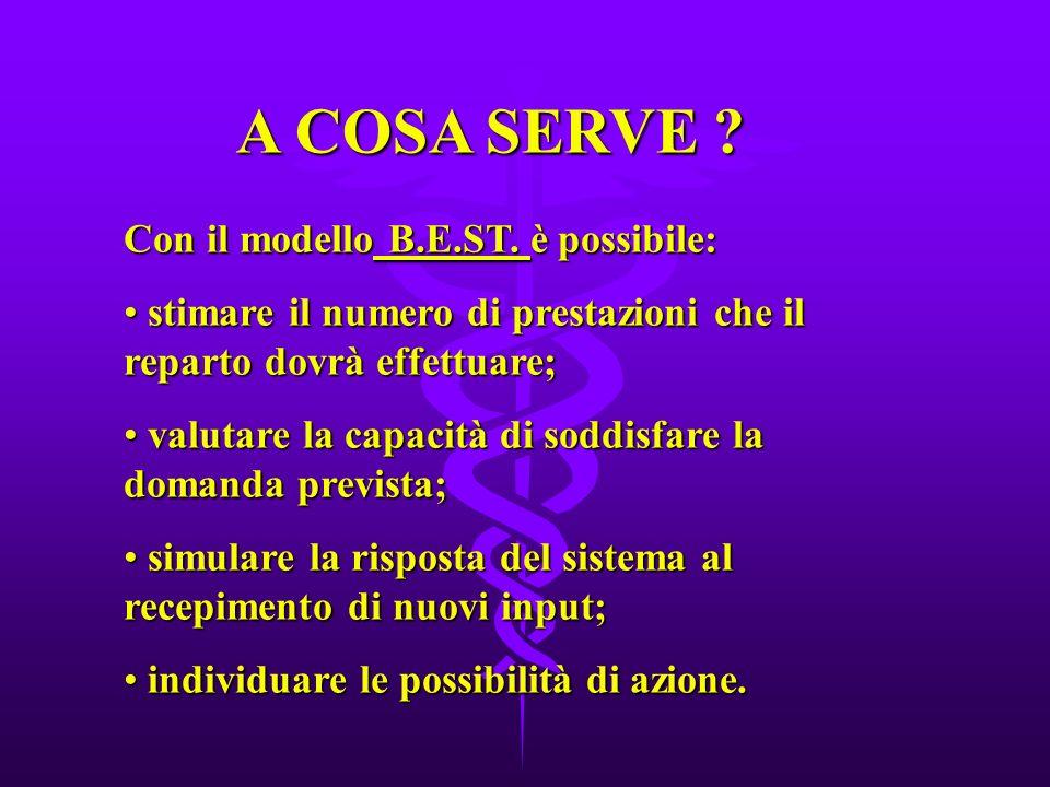A COSA SERVE . Con il modello B.E.ST.
