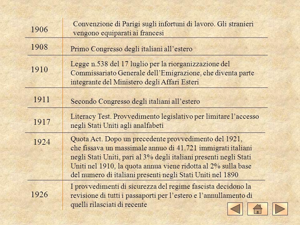 1906 Convenzione di Parigi sugli infortuni di lavoro.