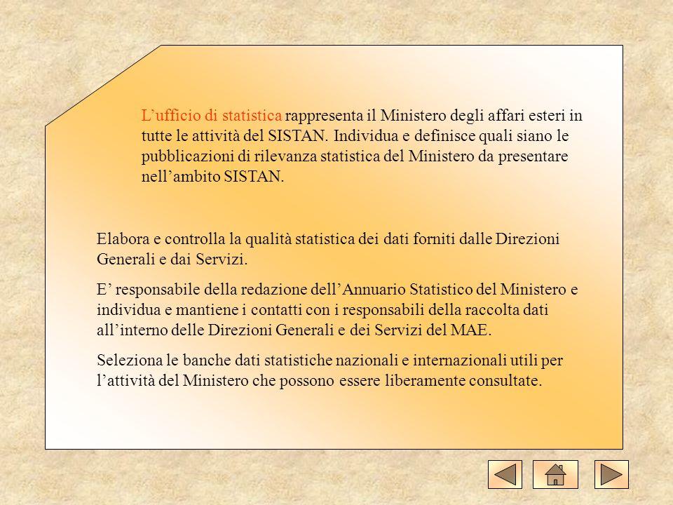 Lufficio di statistica rappresenta il Ministero degli affari esteri in tutte le attività del SISTAN.