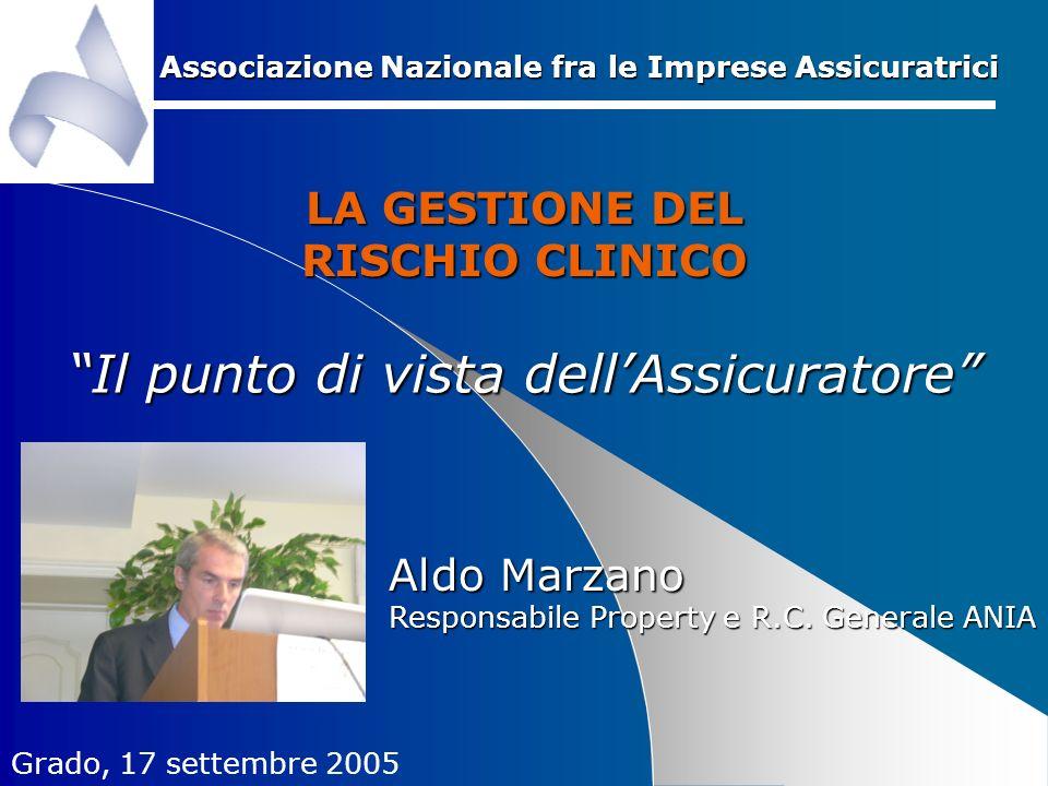 LA GESTIONE DEL RISCHIO CLINICO Grado, 17 settembre 2005 Aldo Marzano Responsabile Property e R.C. Generale ANIA Il punto di vista dellAssicuratore As