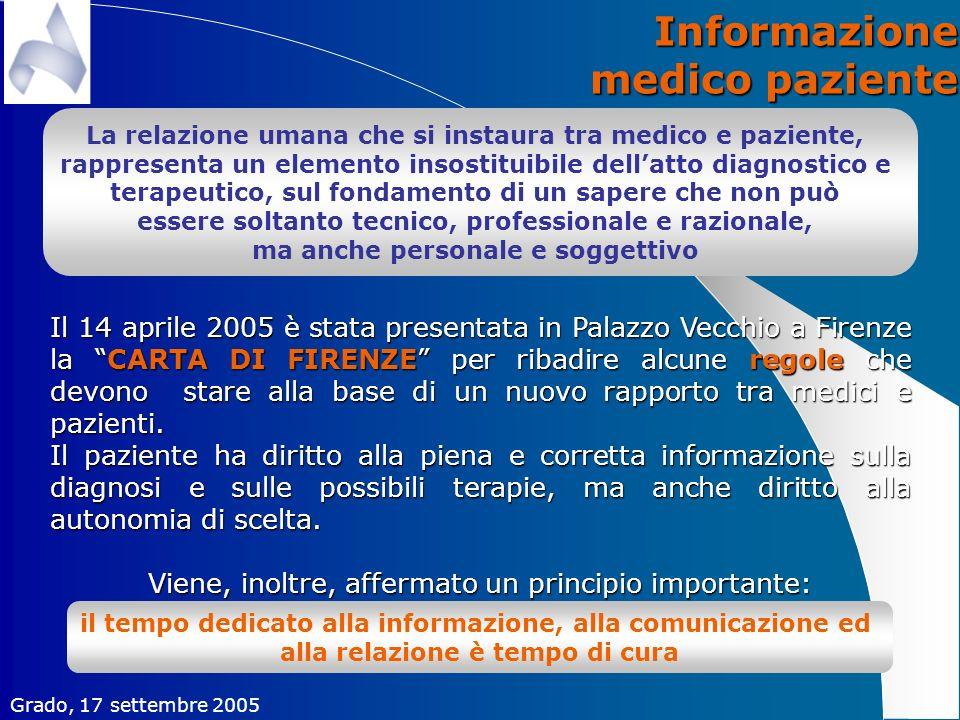 Grado, 17 settembre 2005 Informazione medico paziente La relazione umana che si instaura tra medico e paziente, rappresenta un elemento insostituibile