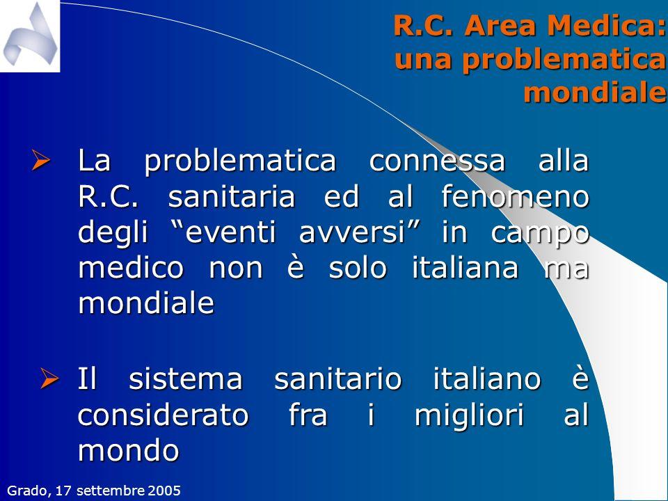 R.C. Area Medica: una problematica mondiale La problematica connessa alla R.C. sanitaria ed al fenomeno degli eventi avversi in campo medico non è sol