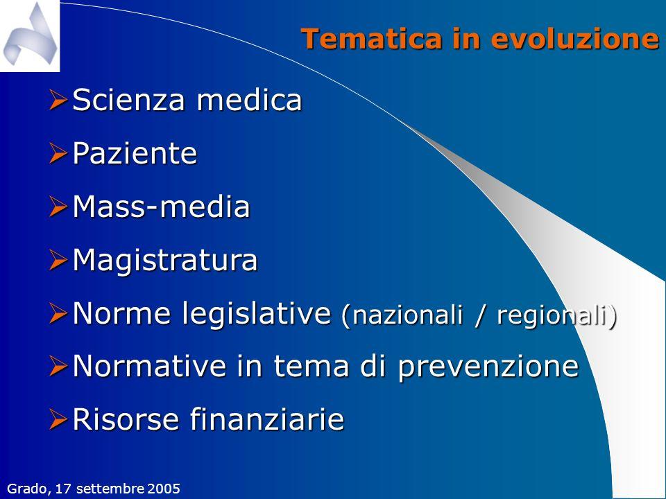 Tematica in evoluzione Scienza medica Scienza medica Paziente Paziente Mass-media Mass-media Magistratura Magistratura Norme legislative (nazionali /