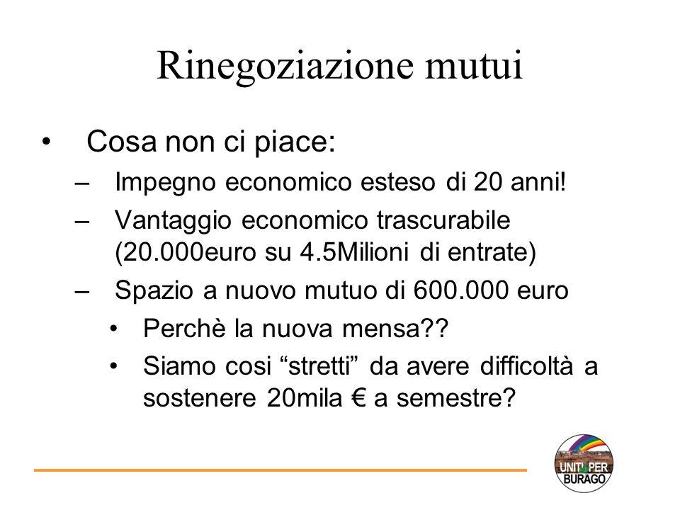 Rinegoziazione mutui Cosa non ci piace: –Impegno economico esteso di 20 anni.