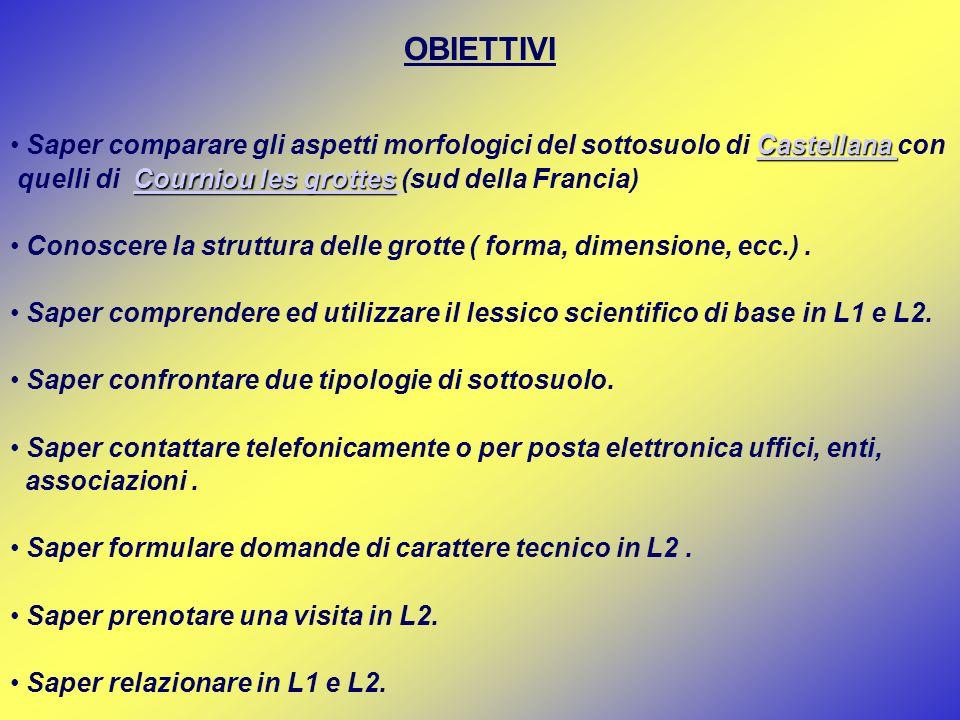 OBIETTIVI Castellana Castellana Saper comparare gli aspetti morfologici del sottosuolo di Castellana conCastellana Courniou les grottes Courniou les g