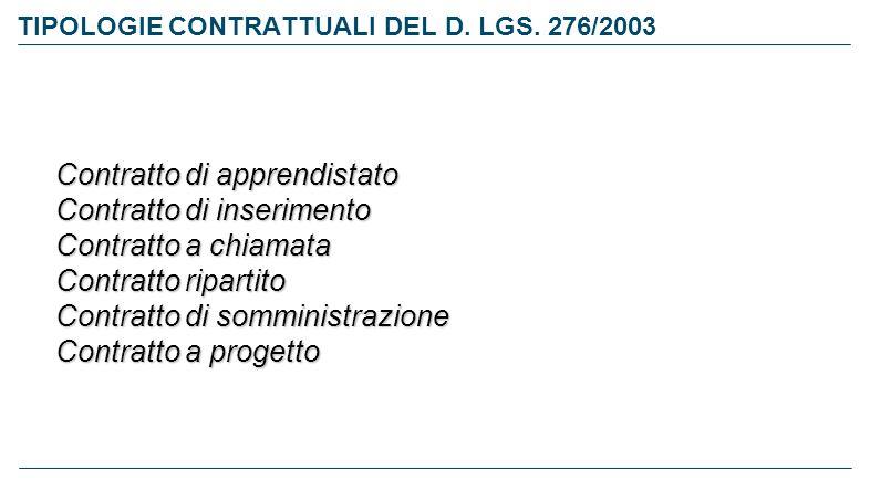 TIPOLOGIE CONTRATTUALI DEL D. LGS. 276/2003 Contratto di apprendistato Contratto di inserimento Contratto a chiamata Contratto ripartito Contratto di