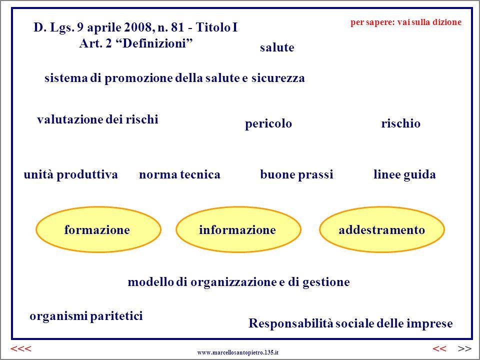 D. Lgs. 9 aprile 2008, n. 81 - Titolo I Art. 2 Definizioni salute sistema di promozione della salute e sicurezza valutazione dei rischi pericolorischi