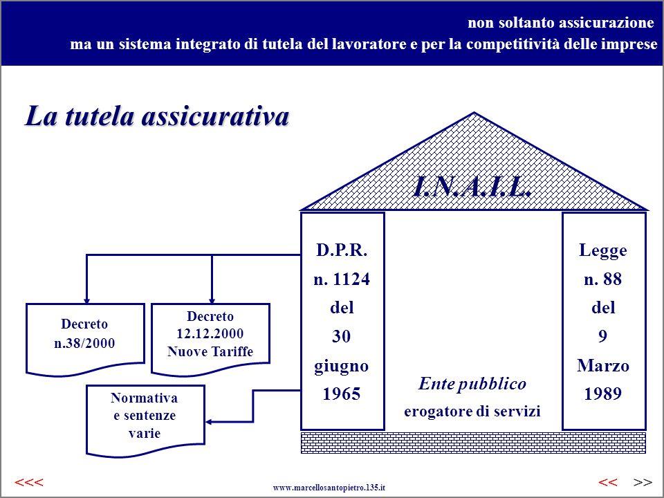 Decreto 12.12.2000 Nuove Tariffe La tutela assicurativa non soltanto assicurazione ma un sistema integrato di tutela del lavoratore e per la competiti