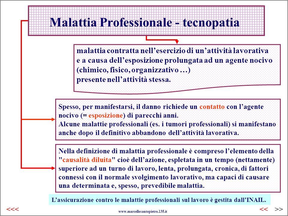 Malattia Professionale - tecnopatia Nella definizione di malattia professionale è compreso lelemento della