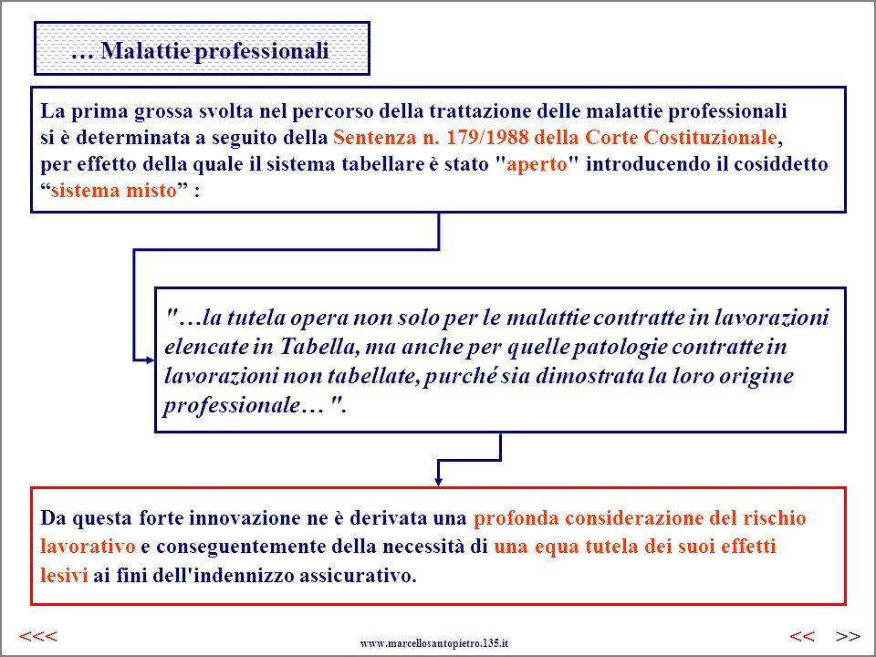 … Malattie professionali La prima grossa svolta nel percorso della trattazione delle malattie professionali si è determinata a seguito della Sentenza