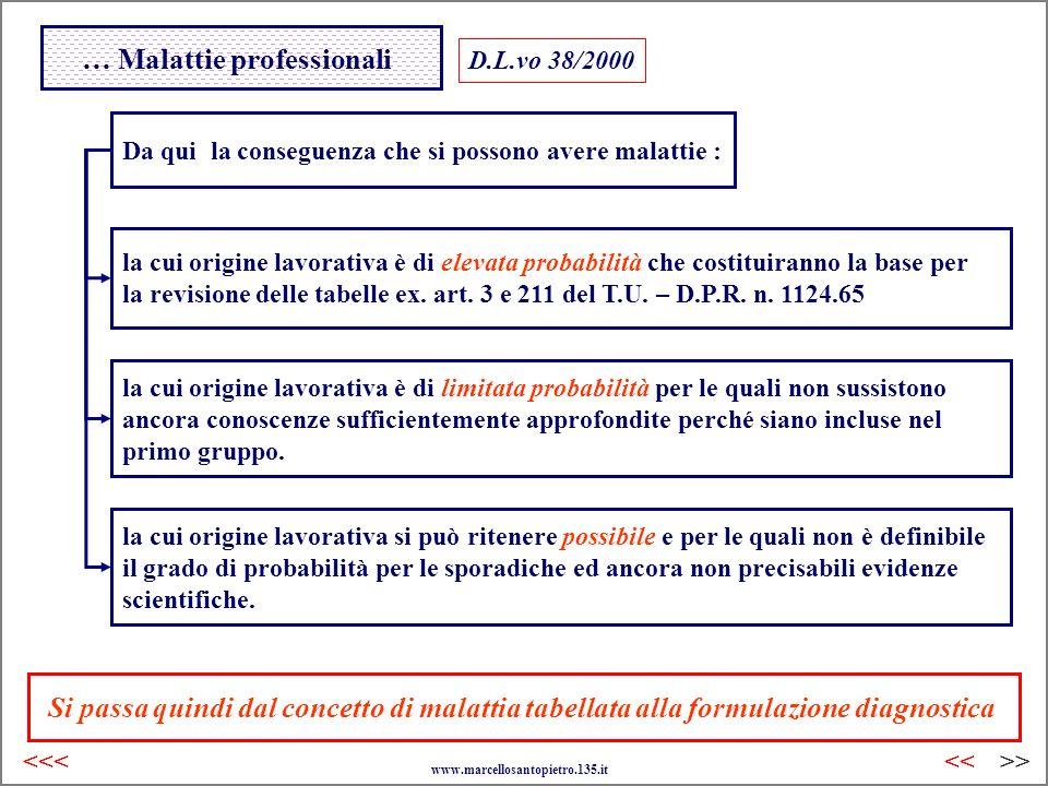 … Malattie professionali Da qui la conseguenza che si possono avere malattie : la cui origine lavorativa è di elevata probabilità che costituiranno la