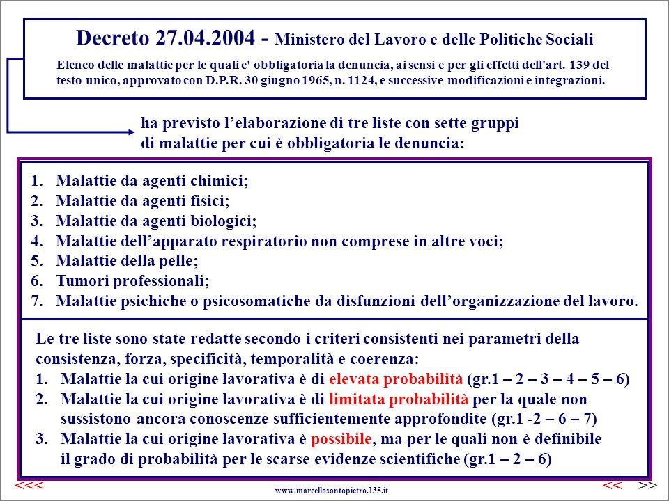 Decreto 27.04.2004 - Ministero del Lavoro e delle Politiche Sociali 1.Malattie da agenti chimici; 2.Malattie da agenti fisici; 3.Malattie da agenti bi