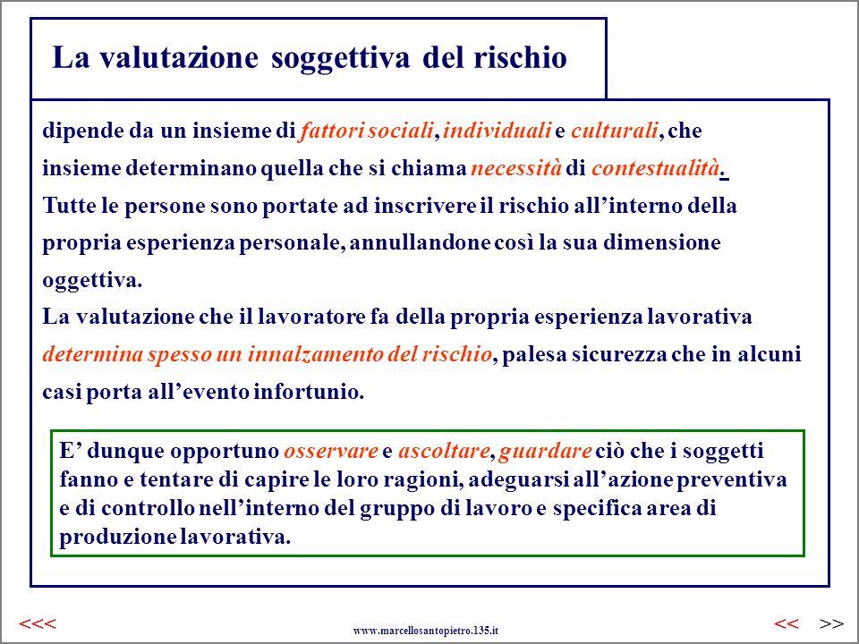 La valutazione soggettiva del rischio dipende da un insieme di fattori sociali, individuali e culturali, che insieme determinano quella che si chiama