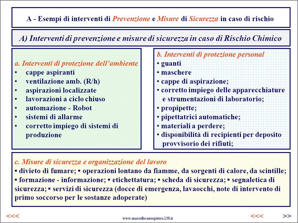 A - Esempi di interventi di Prevenzione e Misure di Sicurezza in caso di rischio A) Interventi di prevenzione e misure di sicurezza in caso di Rischio