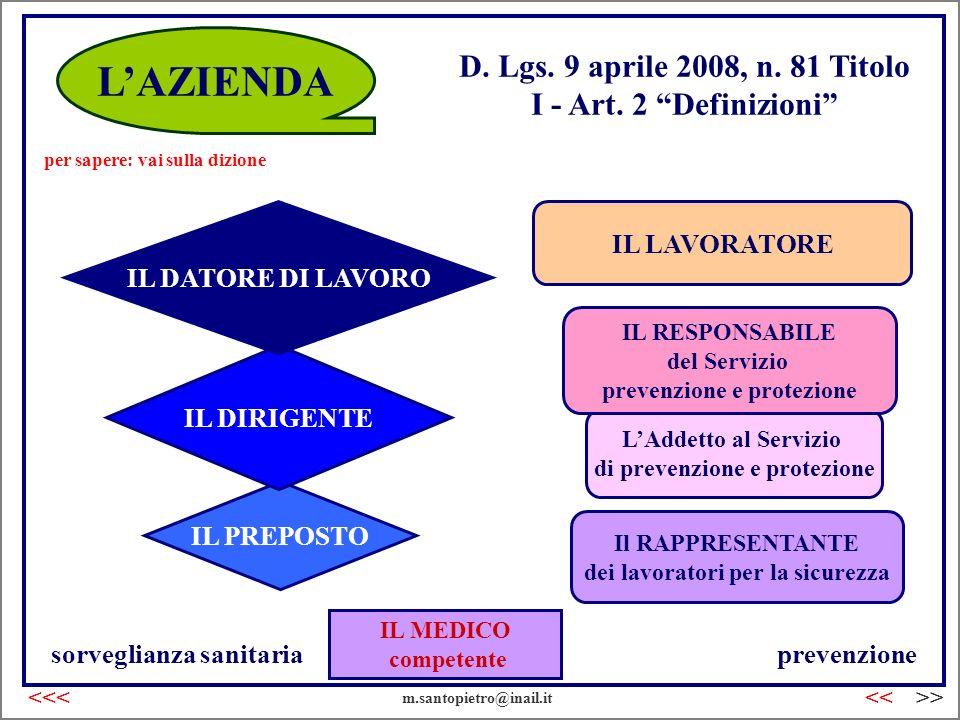 LAddetto al Servizio di prevenzione e protezione IL MEDICO competente IL PREPOSTO IL DIRIGENTE IL DATORE DI LAVORO D. Lgs. 9 aprile 2008, n. 81 Titolo