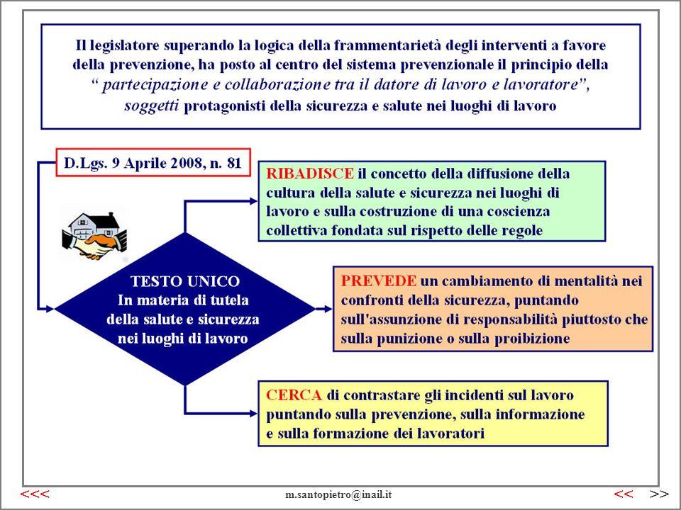 Articolo 61 - Azione di regresso e costituzione di parte civile m.santopietro@inail.it <<<<<>>