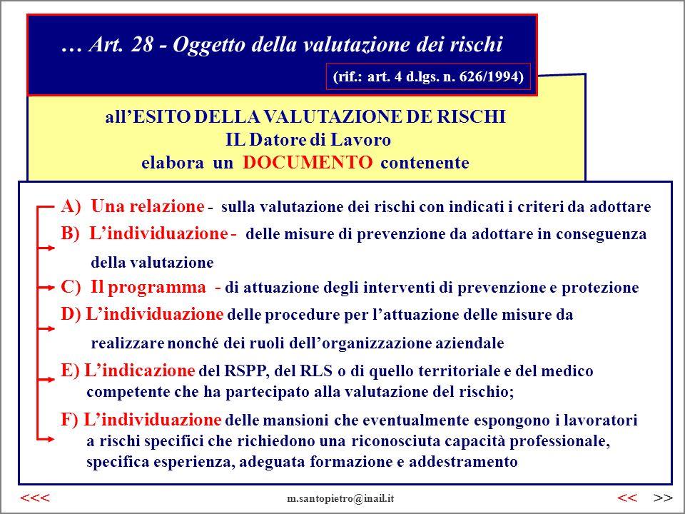 allESITO DELLA VALUTAZIONE DE RISCHI IL Datore di Lavoro elabora un DOCUMENTO contenente … Art. 28 - Oggetto della valutazione dei rischi D) Lindividu