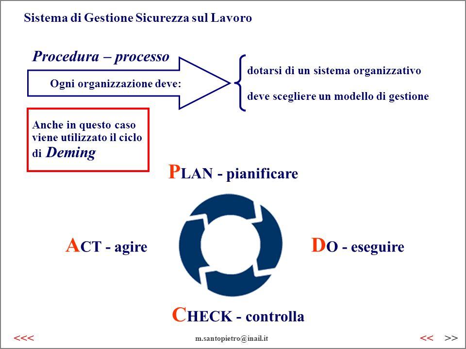 Procedura – processo P LAN - pianificare A CT - agire D O - eseguire C HECK - controlla Sistema di Gestione Sicurezza sul Lavoro dotarsi di un sistema