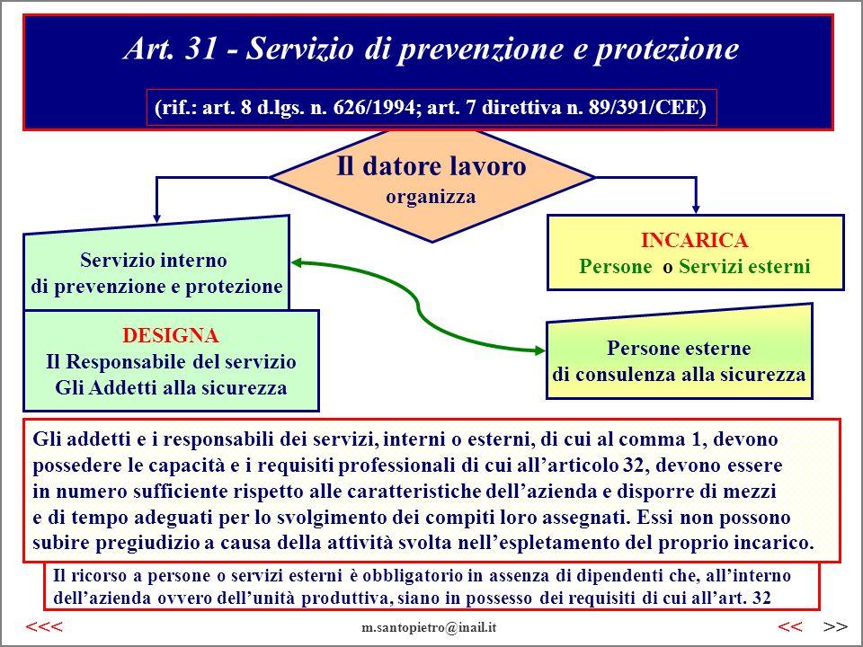 Il datore lavoro organizza Servizio interno di prevenzione e protezione Persone esterne di consulenza alla sicurezza Art. 31 - Servizio di prevenzione
