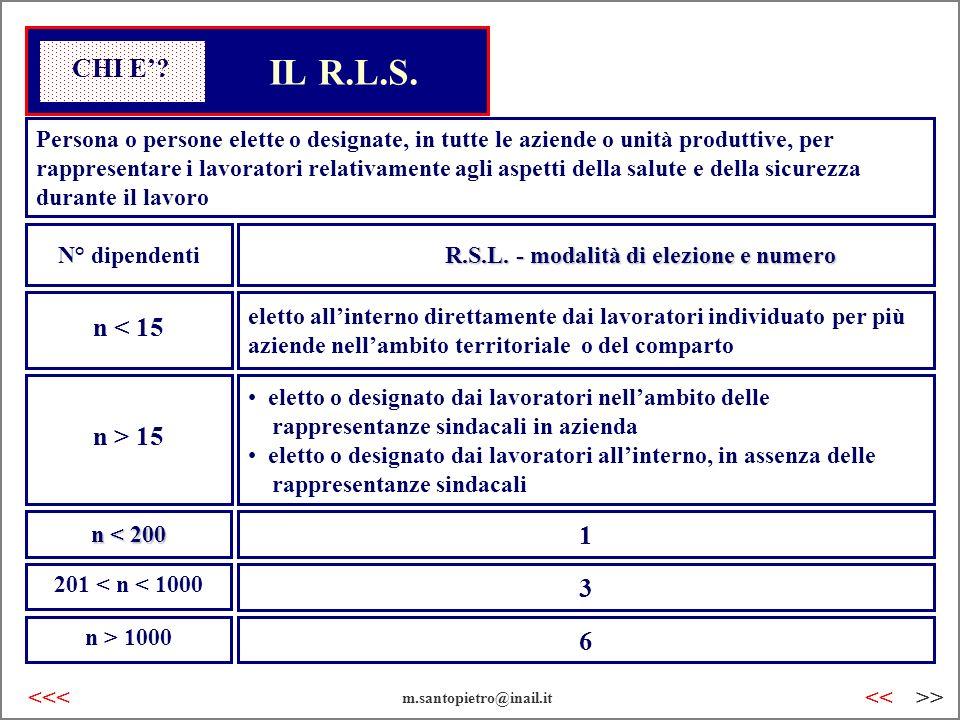 IL R.L.S. CHI E? Persona o persone elette o designate, in tutte le aziende o unità produttive, per rappresentare i lavoratori relativamente agli aspet