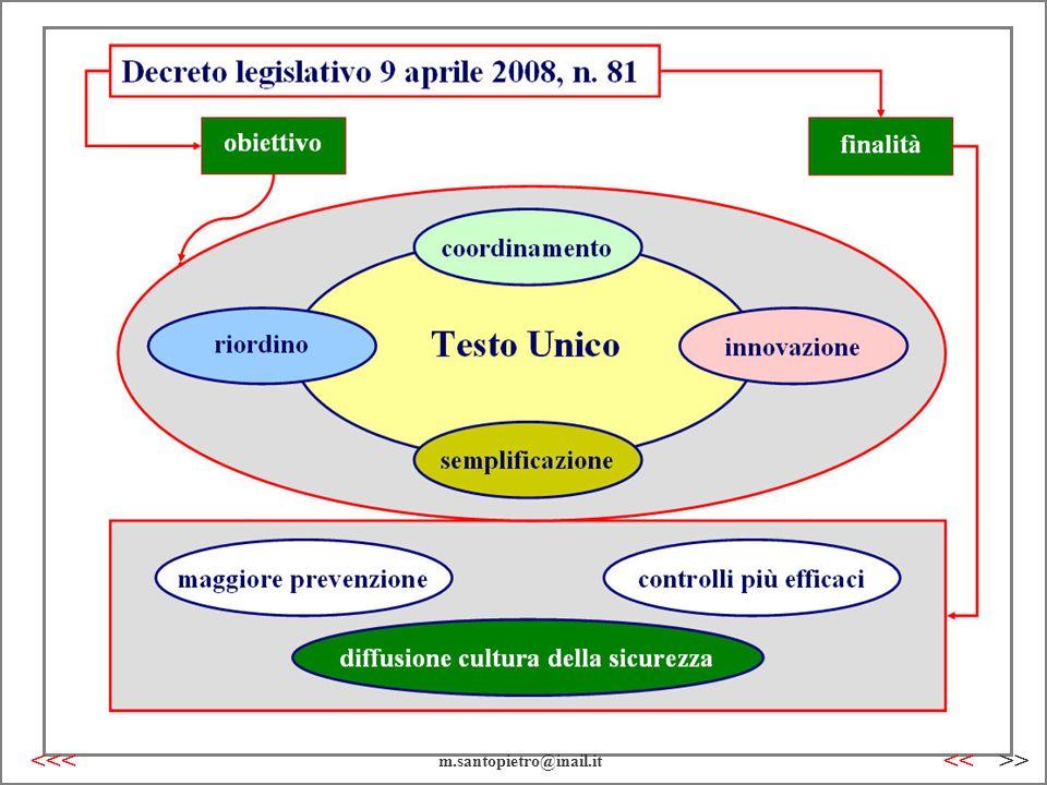 … Art.31 - Servizio di prevenzione e protezione (rif.: art.