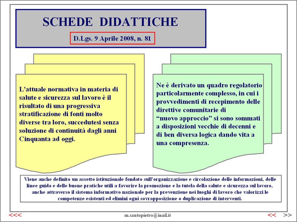 Art.33 - Compiti del S.P.P. (rif.: art. 9 d.lgs. n.
